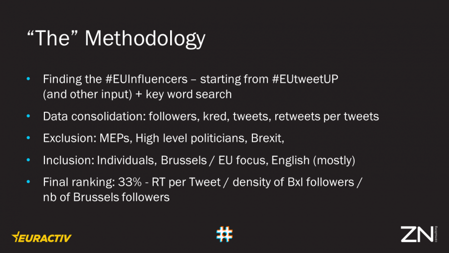 EUinfluencer-methodology.png