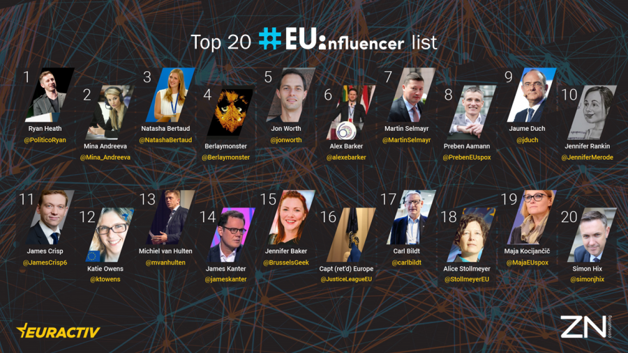 EUinfluencer-top20.png