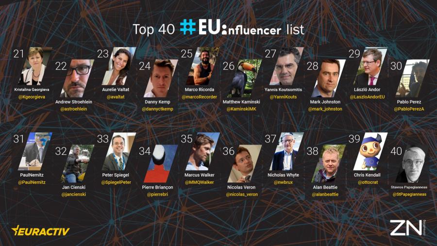 EUinfluencer-top40.png